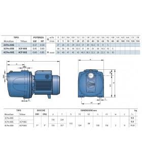 ELETTROPOMPA 0,75 HP PEDROLLO 2-4 CP CENTRIFUGA...